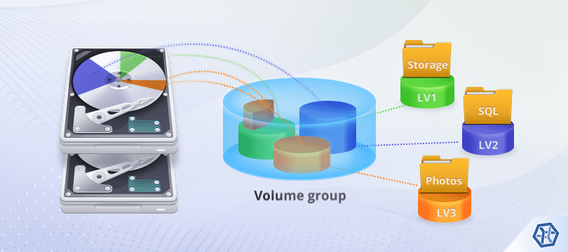 Logical Volume Manager