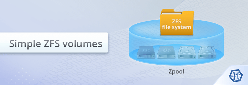 Recupere dados de um volume ZFS simples